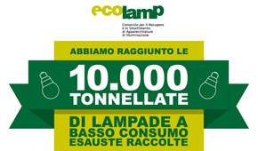 Banner infografica 10.000 tonnellate